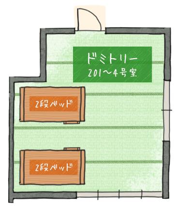 201・202・203・204号室